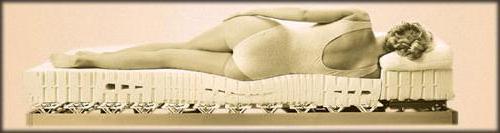 Влияние ортопедического матраса